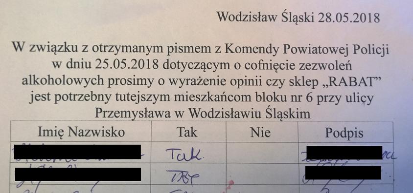 Pijaństwo na Przemysława w Wodzisławiu
