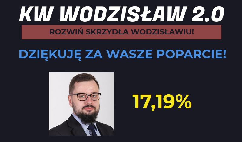wybory prezydenckie wodzisław